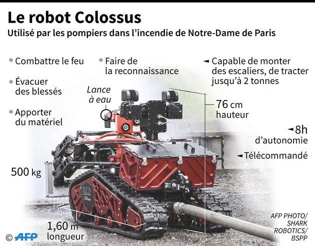 Colossus2
